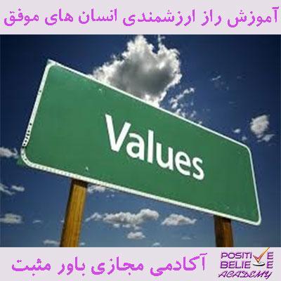 ارزش انسان