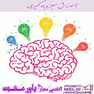 learning miracle 14 - معجزه یادگیری - در آموزش معجزه یادگیری به مباحثی همچون:معجزه یادگیری در مسیر موفقیت، چرا یادگیری در زندگی شما مهمه؟، یادگیری=خوشحالی درونی، رابطه شگفت انگیز یادگیری و خلاقیت، آشنایی بیشتر با یادگیری و حل مسئله، آشنایی بیشتر با یادگیری و حل مسئله، یادگیری از نگاه اشعار، روشهای یادگیری، یادگیری دیداری، یادگیری شنیداری، یادگیری نوشتاری، برنده بازی زندگی شما کیه؟، نکته مهم و شگفت انگیز در یادگیری، بررسی یادگیری در قرآن، میپردازیم.