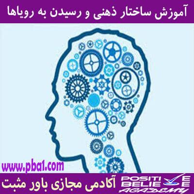 mental structure 03 - ساختار ذهنی و رسیدن به رویاها - در آموزش ساختار ذهنی و رسیدن به رویاها به مباحث زیر می پردازیم:ساختار ذهنی و رسیدن به آرزوهاچطور در ذهنمون رویاهامونو رو بسازیم؟چرا باید به آرزوها تصویر بدیم؟چگونه ساختار ذهن رو بشناسید؟ایدهها رو در ذهنتون پیدا کنید