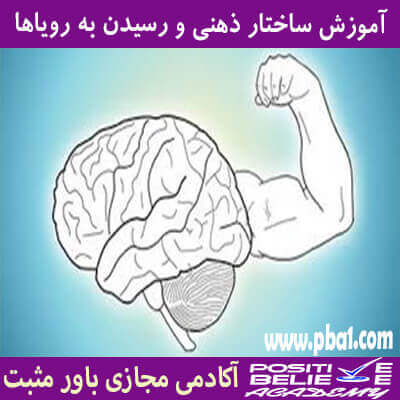 mental structure 13 - ساختار ذهنی و رسیدن به رویاها - در آموزش ساختار ذهنی و رسیدن به رویاها به مباحث زیر می پردازیم:ساختار ذهنی و رسیدن به آرزوهاچطور در ذهنمون رویاهامونو رو بسازیم؟چرا باید به آرزوها تصویر بدیم؟چگونه ساختار ذهن رو بشناسید؟ایدهها رو در ذهنتون پیدا کنید
